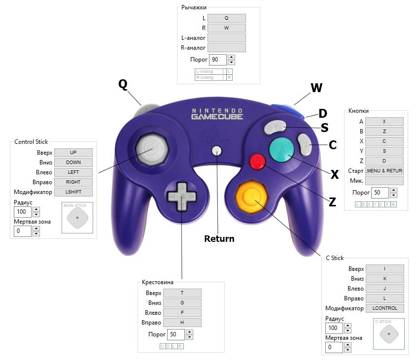 Управление GameCube на Dolphin